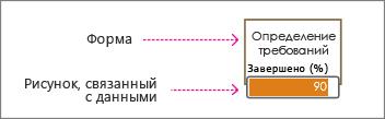 Фигура и рисунок, связанный с данными