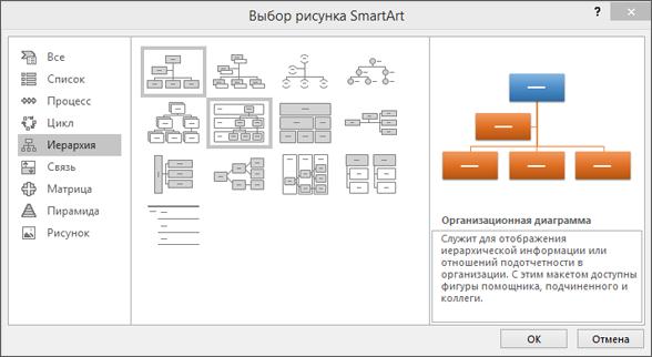"""Диалоговое окно SmartArt с выбранной диаграммой """"Иерархия"""""""