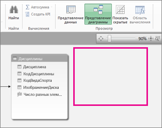 Таблица скрыта в PowerPivot
