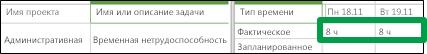 Административные строки в расписании