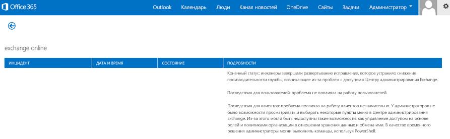 Изображение панели мониторинга работоспособности служб Office 365 со сведениями о том, что служба Exchange Online была восстановлена, с указанием причины сбоя.