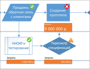 Рисунки, связанные с данными