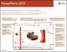 Краткое руководство по началу работы с PowerPoint 2013