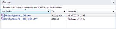 Формы задач, используемые на странице задачи, в SharePoint Designer