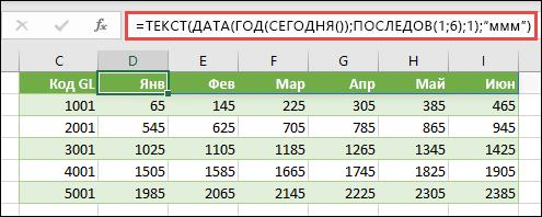 Использование функции ПОСЛЕДОВ с функциями ТЕКСТ, ДАТА, ГОД и СЕГОДНЯ для создания динамического списка месяцев для строки заголовка.