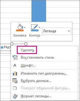 """Команда """"Удалить"""" в контекстном меню формата шрифта легенды в Excel"""