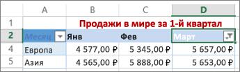 Результаты применения настраиваемого числового фильтра