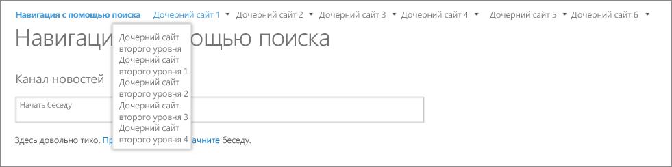 Снимок экрана: отображение сайтов и дочерних сайтов