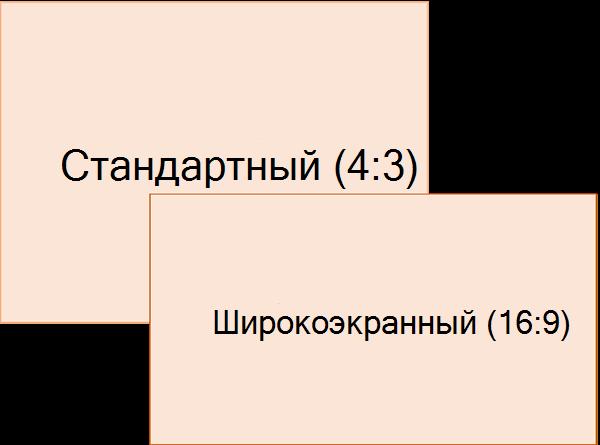 Сравнение стандарт (слева) и размер слайдов соотношения широкоэкранный (справа)