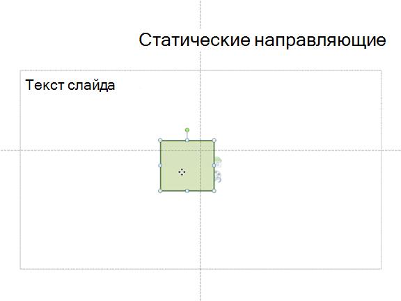 Статические рекомендации горизонтальных и вертикальных Показать, где находится центр слайда