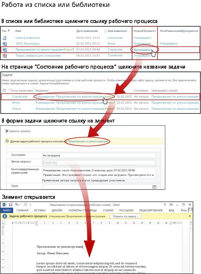 Доступ к элементу и форме задачи из списка или библиотеки