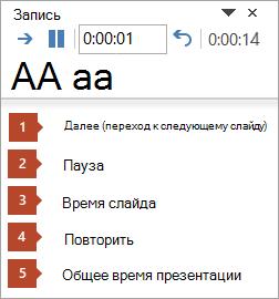 Панель инструментов Репетиция время слайда