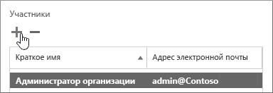 """Показано диалоговое окно пользователя контроля качества обслуживания с выделенной кнопкой добавления, расположенной под разделом """"Участники""""."""