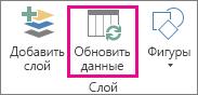 """Обновление данных на вкладке """"Главная"""""""