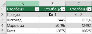 """Таблица Excel с данными в заголовке; флажок """"Таблица с заголовками"""" не установлен, поэтому Excel добавил стандартные имена, такие как """"Столбец1"""", """"Столбец2""""."""