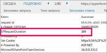 Снимок экрана: пример параметра SPRequestDuration