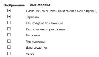 Изменение отображения столбца списка