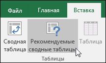 """Выберите """"Вставка"""" > """"Рекомендуемые сводные таблицы"""" для автоматического создания сводной таблицы"""