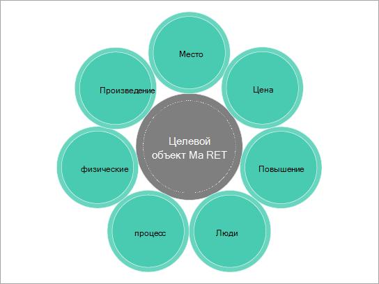 Шаблон простой схемы для маркетингового набора