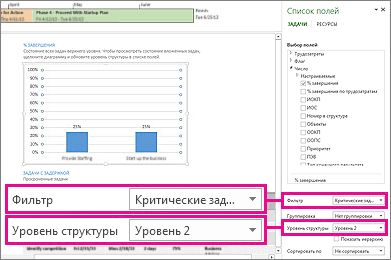 """Отчет """"Обзор проекта"""" с открытой областью """"Данные диаграммы"""""""