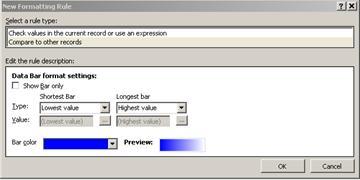 Диалоговое окно ''Создание правила форматирования''