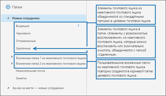 Снимок экрана: не используется параметр TargetRootFolder.