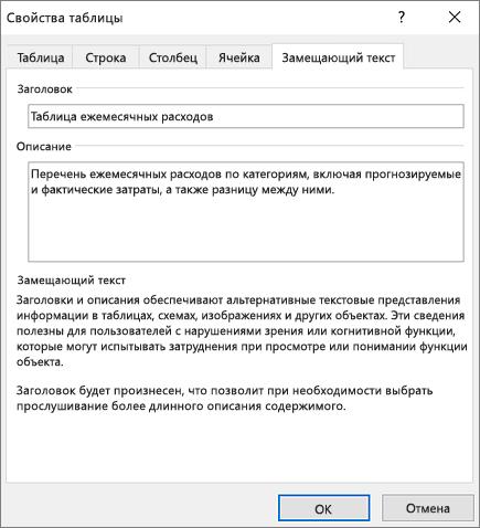 """Снимок экрана: вкладка """"Замещающий текст"""" диалогового окна """"Свойства таблицы"""" с описанием текущей таблицы"""