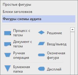 Дополнительные шаблоны, добавленные на страницу мастера