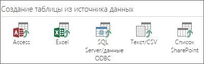 Выбор источника данных: Access; Excel; данные SQL Server или ODBC; текстовый или CSV-файл; список SharePoint.