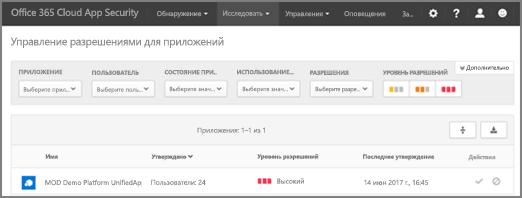 В Office 365 ЦС можно перейти к странице Управление разрешения приложений из меню проверить.