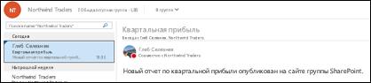 Беседы происходят в общем почтовом ящике группы Office 365.
