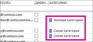 """В столбце """"Категории"""" отображаются сведения о том, для каких контактов заданы категории."""