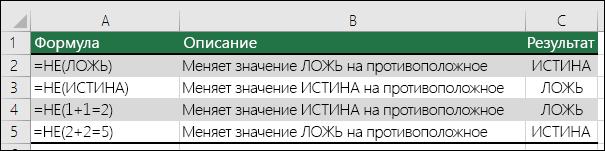 Примеры использования НЕ для изменения значения на противоположное.  Например: =НЕ(1+1=2)