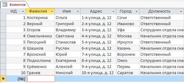Таблица клиентов