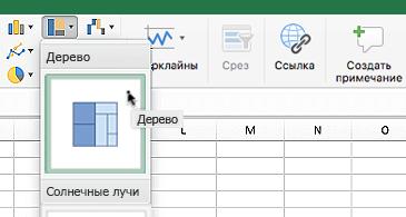 """Раскрывающееся меню диаграмм иерархии с двумя параметрами: """"Дерево"""" и """"Солнечные лучи"""""""