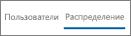 """Снимок экрана: представление """"Распределение"""" отчета """"Использование устройств в Yammer"""""""