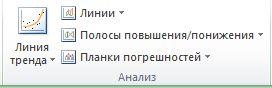 """Группа """"Анализ"""" на вкладке """"Макет"""" (""""Работа с диаграммами"""")"""