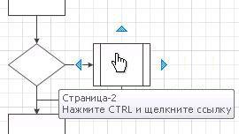 Фигура «Подпроцесс» представляет подпроцесс, схема которого находится на другой странице