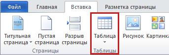 "Команда ""Таблица"" на вкладке ""Вставка"""