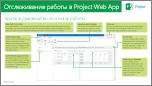Краткое руководство: отслеживание работы в Project Web App