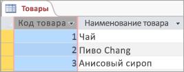 """Снимок экрана: таблица """"Товары"""""""