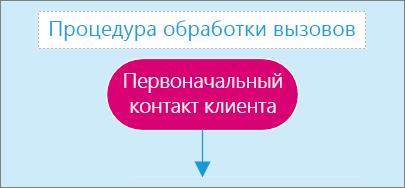 Снимок экрана: текстовое поле на странице схемы