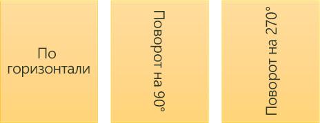 Примеры направление текста: горизонтальная и поворот