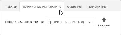 Вкладка панелей мониторинга