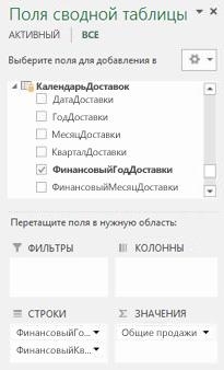 Список полей сводной таблицы