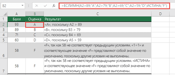 """Функция УСЛОВИЯ, пример с оценками:  в ячейке B2 находится следующая формула:=УСЛОВИЯ(A2>89;""""A"""";A2>79;""""B"""";A2>69;""""C"""";A2>59;""""D"""",ИСТИНА,""""F"""")"""