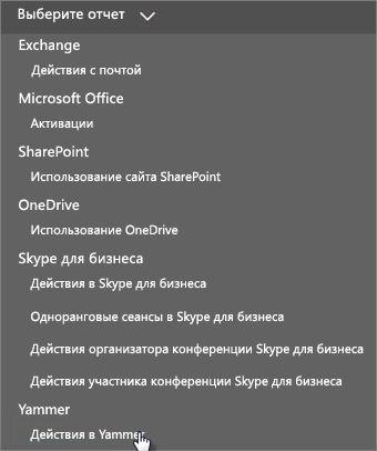 """Снимок экрана: меню """"Выберите отчет"""" на панели мониторинга """"Отчеты"""" в Office365"""