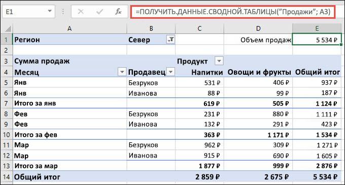 Пример использования функции GETPIVOTDATA для возврата данных из сводной таблицы.