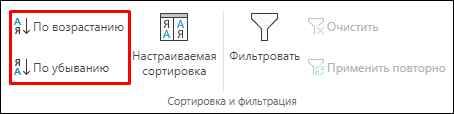 """Кнопки """"Сортировка по возрастанию"""" и """"Сортировка по убыванию"""" на вкладке """"Данные"""""""