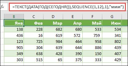 """Использование сочетаний клавиш """"текст"""", """"Дата"""", """"год"""", """"сегодня"""" и """"последовательность"""" для создания динамического списка из 12 месяцев"""